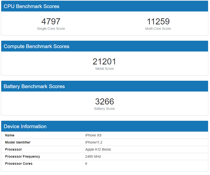 apple a12 bionic geekbench benchmark