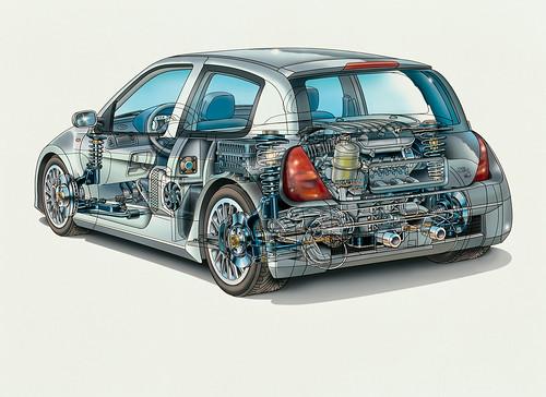 Renault Clio V6 przekrój